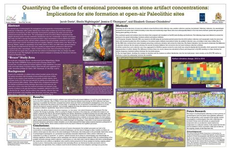 Poster for the Society for American Archaeology